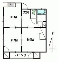 大穂荘C[56号室]の間取り