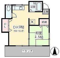 Daimoto壱番館 B棟[2階]の間取り