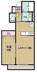 狭山市駅 6.4万円