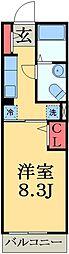千葉県市原市西国分寺台2丁目の賃貸マンションの間取り