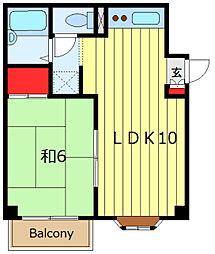 京成町屋駅 8.2万円