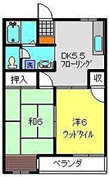神奈川県横浜市港北区高田東3丁目の賃貸アパートの間取り