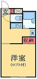 千葉県市原市古市場の賃貸アパートの間取り