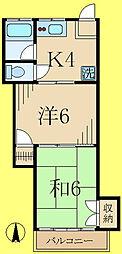 JR中央線 国分寺駅 徒歩7分の賃貸アパート 2階2Kの間取り