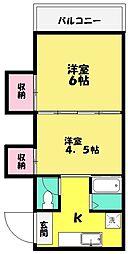冨士荘[201号室]の間取り