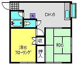 [テラスハウス] 神奈川県横浜市港南区日野中央1丁目 の賃貸【/】の間取り