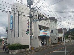 南片江コスモ[202号室]の外観