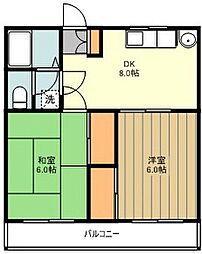 コーポ壱番 2階2DKの間取り