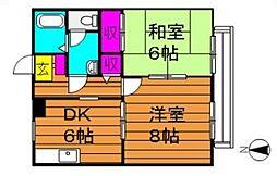 パピームK[2階]の間取り