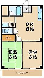 東武東上線 朝霞駅 徒歩2分の賃貸アパート 2階2DKの間取り