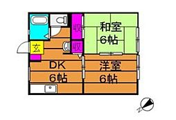 パナハイツ総社 M[1階]の間取り