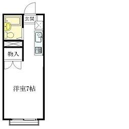 エステートピアナカガワ1階Fの間取り画像