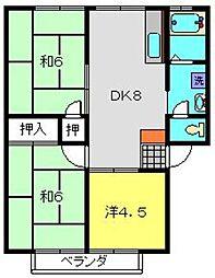 コズミックシティ宮沢第一B[102号室]の間取り
