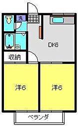 エステートピア新川崎B 2階2DKの間取り