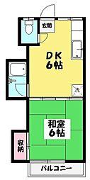 冨士荘[202号室]の間取り