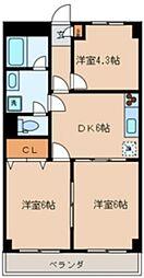 ローヤル国立マンション 2階3DKの間取り