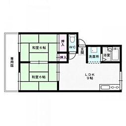プレジール松木[2階]の間取り