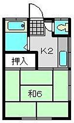 河野荘[1階]の間取り