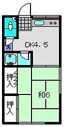小川荘[1号室]の間取り