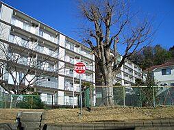 大船駅 4.2万円