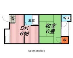 庄内駅 3.8万円