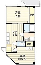 東京都荒川区西日暮里6丁目の賃貸マンションの間取り