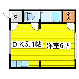北海道札幌市東区北十三条東14丁目の賃貸マンションの間取り