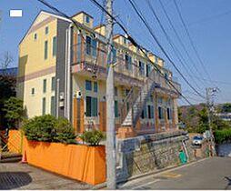 神奈川県横浜市鶴見区東寺尾1丁目の賃貸アパートの外観