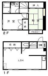 [テラスハウス] 東京都小金井市貫井北町5丁目 の賃貸【/】の間取り