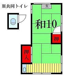 福田荘[2号室]の間取り