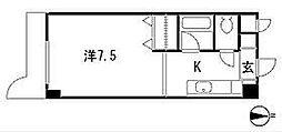 サニーピア弥永[302号室]の間取り