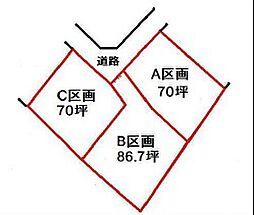 B区画 東武鉄...