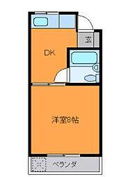 シティマンション[6階]の間取り