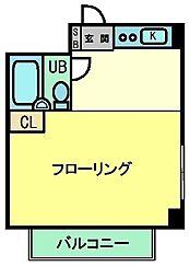 日野グリーンヒルコーポ[101号室]の間取り