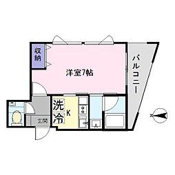 アンシャンテ大岡山[201号室]の間取り