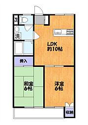 北綾瀬駅 6.8万円