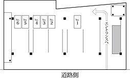 本駒込駅 0.6万円