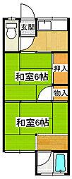 鈴春アパート[1階]の間取り