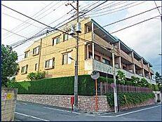 東急東横線。都立大学駅から徒歩13分、近隣にはコンビニなどもあります。