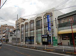 南大阪信用金庫