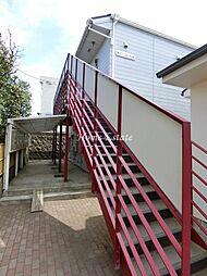 サニーコート.Y[2階]の外観