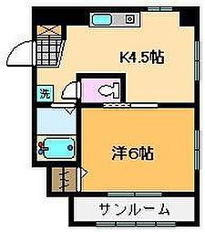 ORUZAE絹[3階]の間取り