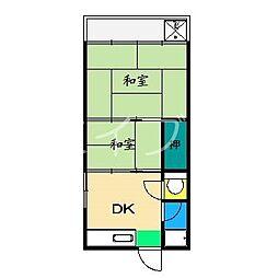 パンダいっく[2階]の間取り
