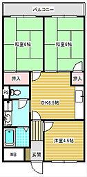 サニープレイス住之江[201号室]の間取り