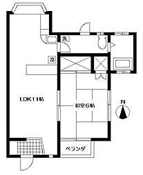 平沢アパート[101号室]の間取り