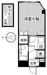 北高崎駅 3.3万円