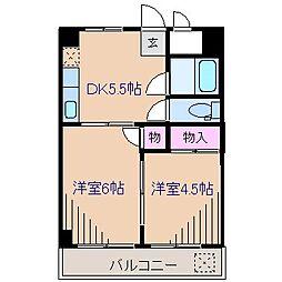大倉山フラワーハイツ[2階]の間取り