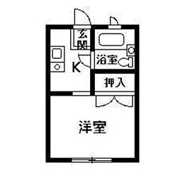 神保原駅 1.7万円
