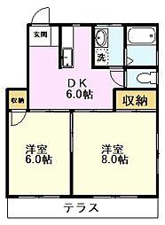 内藤ハイツD 1階2DKの間取り