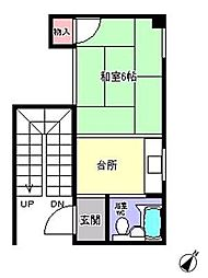 TAKASAGO bld.2[5階]の間取り